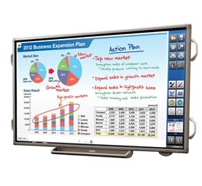 Sharp Digital Presentation Board